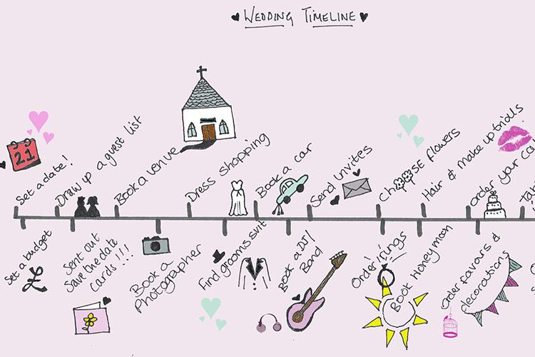 wedding-timeline.jpg