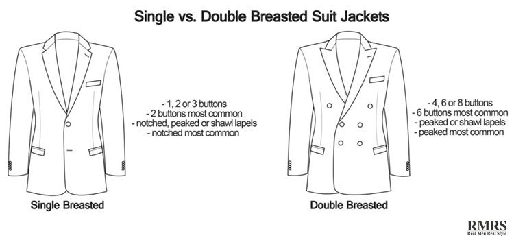 double breasted suit for gents